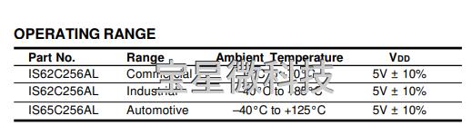 IS62C256AL-45ULI-温度