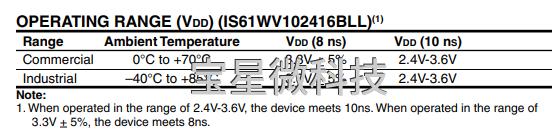 IS61WV102416BLL电压